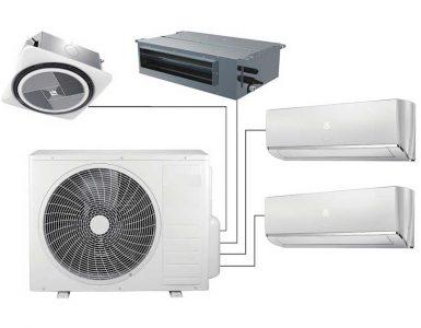 климатик за жилището