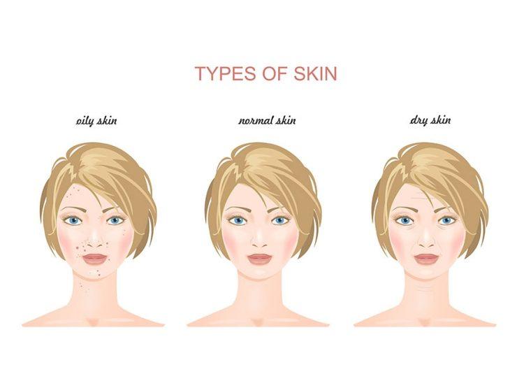 какъв тип е вашата кожа
