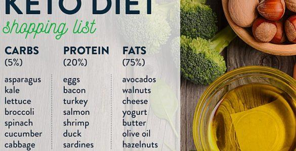 диети за бързо отслабване